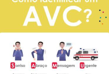Como identificar um AVC